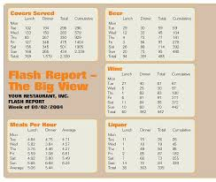 what is a report template weekly flash report template fieldstation co