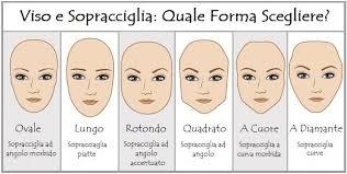 ala di gabbiano sopracciglia sopracciglia perfette scegli la forma pi禮 adatta per il tuo viso