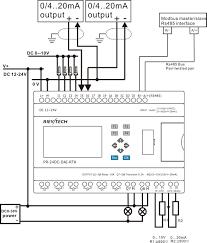 dali wiring diagram salvador wiring diagram wiring diagram odicis