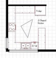 Small Design Kitchen Do You Need A U Shaped Kitchen Kitchens Kitchen Design And House
