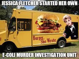 Murder She Wrote Meme - burger she wrote imgflip