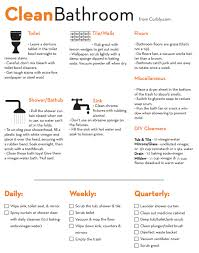 How To Make Your Own Bathroom Cleaner Free Download Bathroom Cleaning Cheat Sheet And Checklist