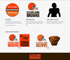 Cleveland Browns Memes - why the cleveland browns piss us off fourth edition our sports report