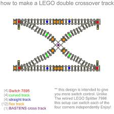 using bastens cross track with your lego track you can build a
