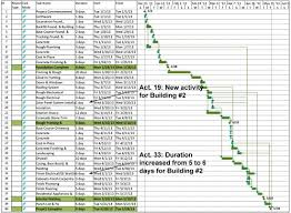 cost comparative analysis of a new green building code for