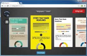 cara membuat infografis dengan powerpoint cara membuat infografis untuk powerpoint