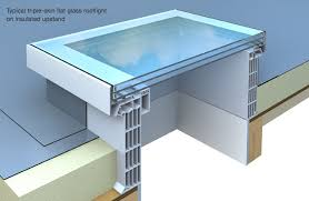 glass rooflights narm
