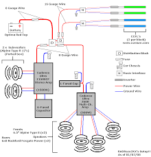 car audio wiring diagrams multiple amps wiring diagram and