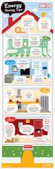 ebico energy saving tips infographic e x h i b i t pinterest
