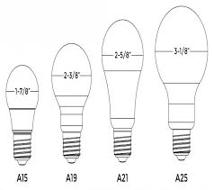 ceiling fan light bulb size lighting ceiling fans ge light bulbs the home depot ceiling fan