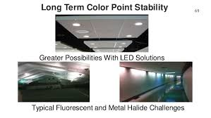 metal halide light color light color and improved color quality possibilities with led