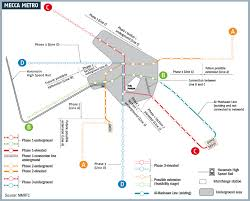 Mecca Map Mecca Metro Contract Awards Still Pending News Meed