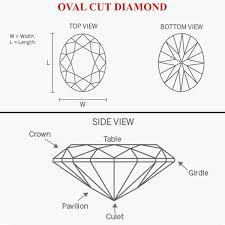 oval diamond certified diamonds fascinating diamonds