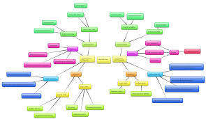mind maps for gcse geography letter of resignation from school theater resume called 28 images theatre owners call strike