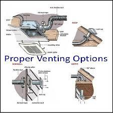 how do bathroom fans work bathroom fan ducting venting bathroom fan to attic thedancingpa com