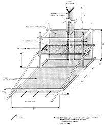 fruit and vegetable processing ch05 general procedures for fruit