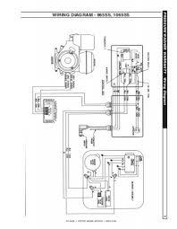hotsy pressure washer wiring diagram pressure switch wiring