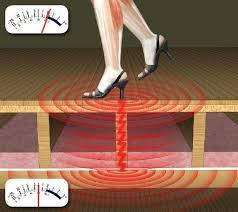 Soundproofing Rugs Best 25 Soundproofing Floors Ideas On Pinterest Studio