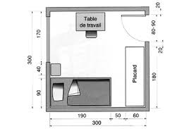 comment disposer les meubles dans une chambre plan chambre où mettre le lit dans la chambre côté maison