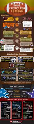 nfl thanksgiving day infographic big cat country