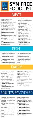 alimenti dukan slimming world food diary template