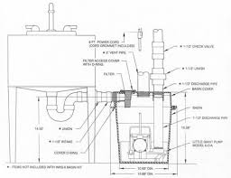 laundry sink plumbing diagram drain system installation troubleshooting