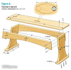 Stronger Bench Why Does This Bench Design Call For Bevels On Legs Home