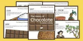 history of chocolate timeline cards choc food