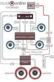 21 best car audio images on pinterest custom car audio custom