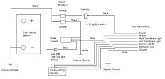 camper battery wiring diagram wiring diagram simonand