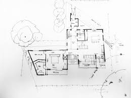home design a step by step guide to designing your dream home pt 3