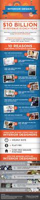 Best  Interior Design Resume Ideas On Pinterest Interior - Marketing ideas for interior designers