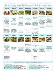 bi weekly whole food meal plan for april 10 u201323 u2014 the better mom