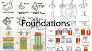 Pedestal Foundation Foundation Archives Engineering Feed