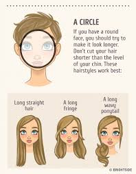 hairstyles put your face on the hairstyle how to choose the best hairstyle to match your face