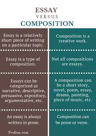 sample ap synthesis essay composition essay best music essay ideas on pinterest essay writing examples teaching sam and scout sample ap essays