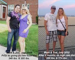 my raw food transformation before u0026 after