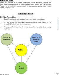 business plan masterplans
