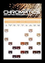 redken strawberry blonde hair color formulas redken chromatics beyond cover shades tresses pinterest