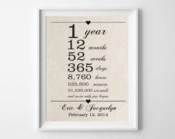 1st year anniversary ideas stupendous year wedding anniversary gifts forand gift ideas