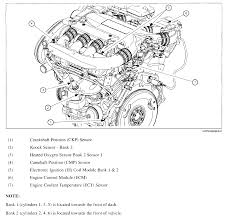 saturn vue fuse diagram gmc engine compartment diagram