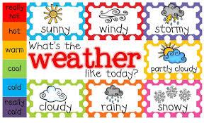 weather clip art for preschoolers u2013 clipart gallery