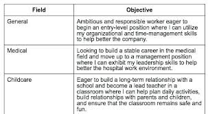 resume exles for objective section retail job objective resume exles objectives sles general of