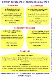 si鑒e de la commission europ馥nne le si鑒e de l union europ馥nne 28 images carte union europ 233