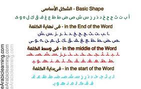 how to speak in arabic the pronunciation of arabic alphabet