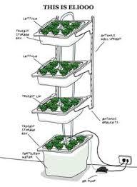 Ikea Flatpack Vertical Garden Serre Vincent Leblanc Permaculture 9 Garden Aquaponics