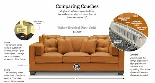 couch vs sofa thank you new york times expensive vs cheap sofas bossy color