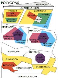 Homework help geometric shapes   Essay custom uk  Line Segment Definition Geometry