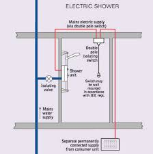electric shower wiring diagram diagram wiring diagrams for diy