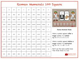 roamn numeral numerals hundred square by helenrachelcrossley teaching